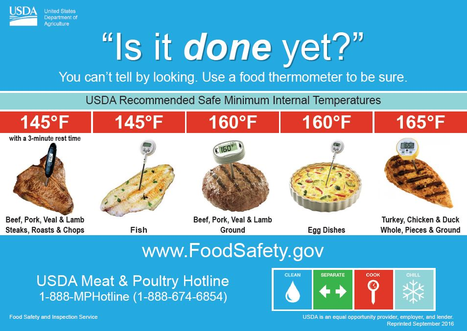 This image shows the safe cooking temperature for different types of food.